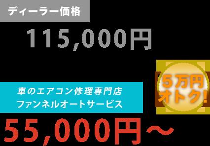 ディーラー価格115,000円がファンネルオートサービスだと55,000円~。6万円もお得!